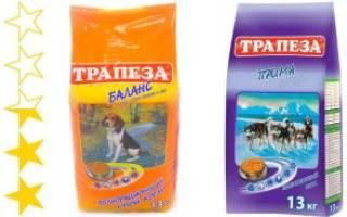 Обзор и отзывы  корма для собак Трапеза