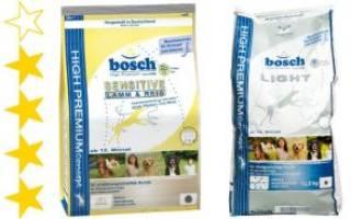 Обзор и отзывы  корма для собак Bosch