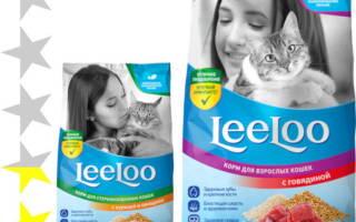 Обзор корма для кошек LeeLoo