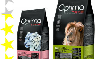 Обзор корма для кошек Optima Nova
