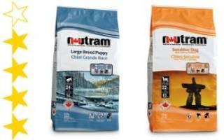 Обзор и отзывы  корма для собак Nutram