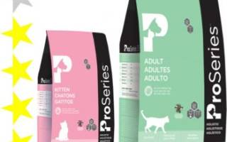Обзор корма для кошек ProSeries