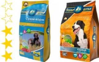 Обзор и отзывы  корма для собак РосПёс